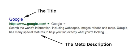 Google Screenshot with Title and Meta Description